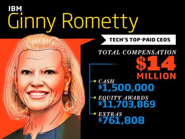 Ginny Rometty