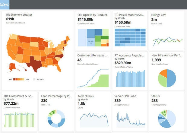 7 Business Dashboards That Offer Striking Data
