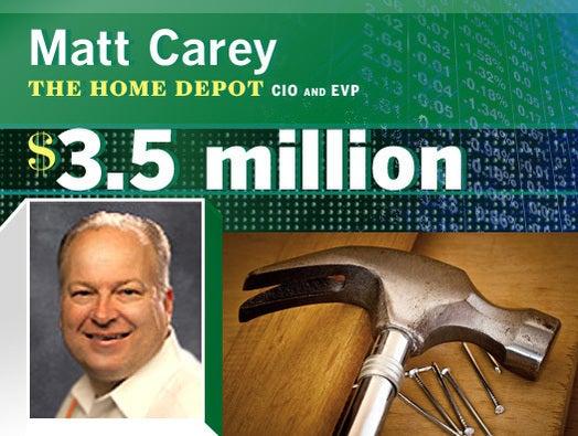 Matt Carey