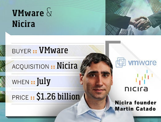 VMware snaps up Nicira