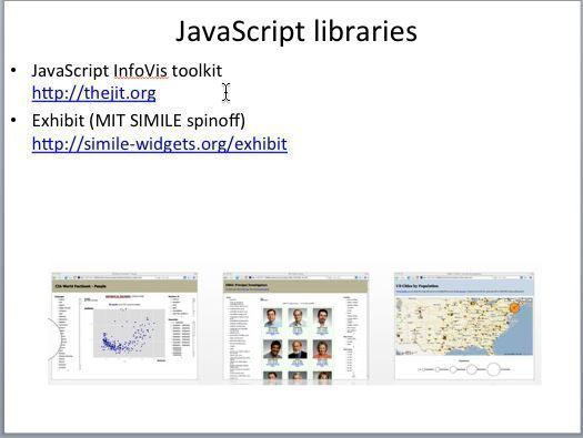 other JavaScript libraries