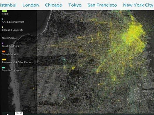 Foursquare Check-ins: See How People Move