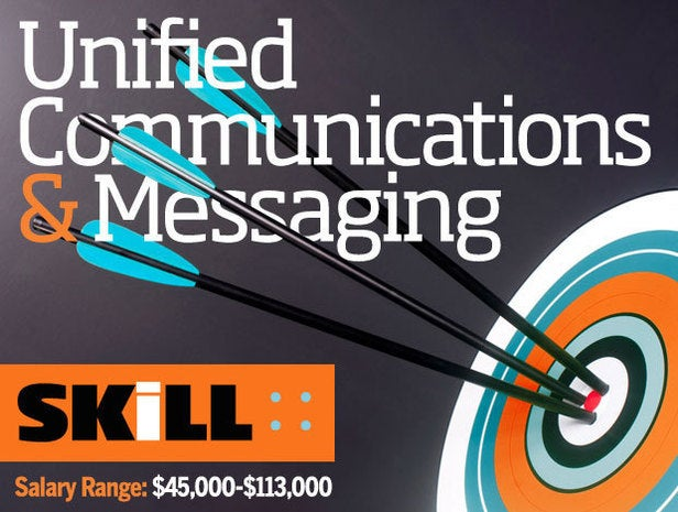 Unified Communications and Messaging Skills