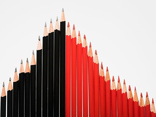 Counting pencils