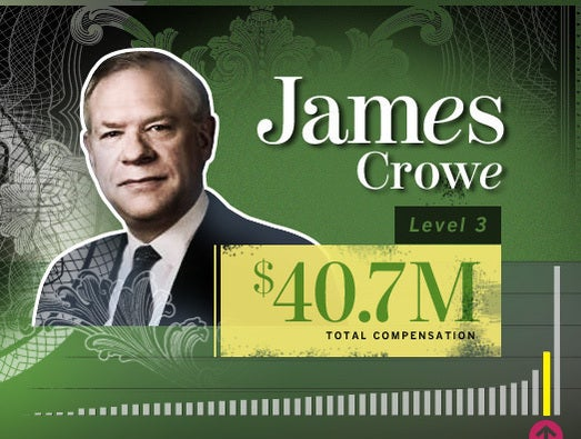 James Crowe, former Level 3 CEO
