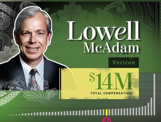 Lowell McAdam, Verizon CEO and chairman