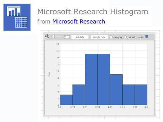 Microsoft Research Histogram