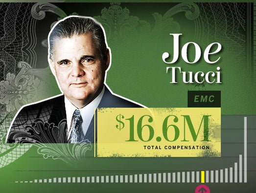 Joe Tucci, EMC CEO and chairman