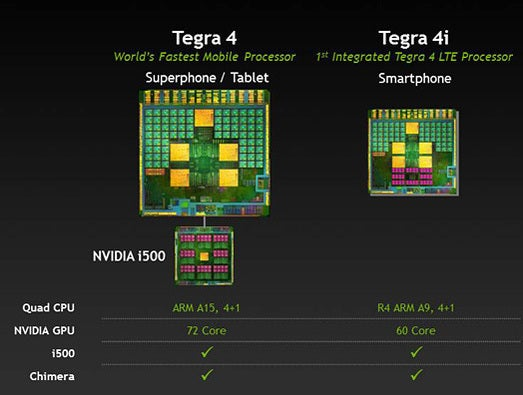 New NVIDIA CPU integrates LTE for smartphones