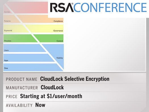CloudLock Selective Encryption