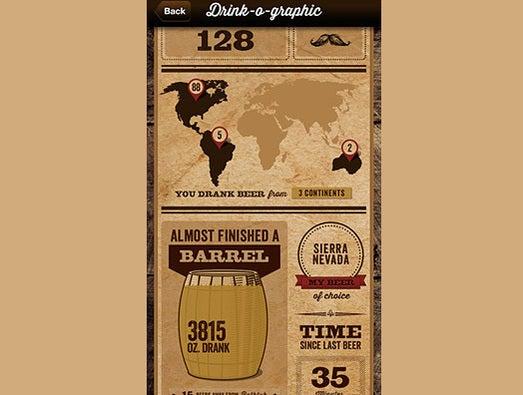 Beer Hunt: The Beer Drinker's App