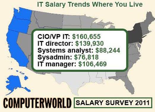 salary-survey_2-100345445-orig.jpg