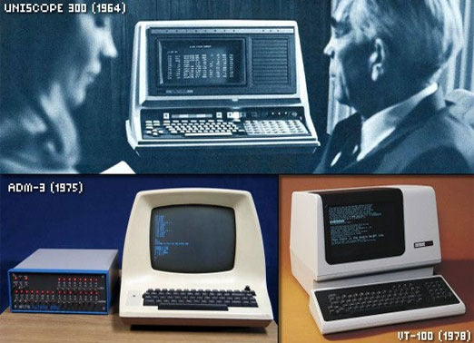 the evolution of the computer essay