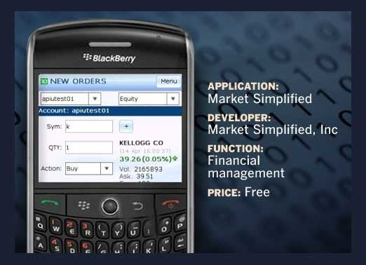 Blackberry Top Apps