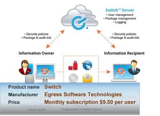 egress_security5-100350985-orig.jpg