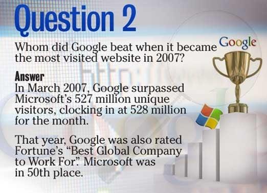 google_quiz_5-100350668-orig.jpg