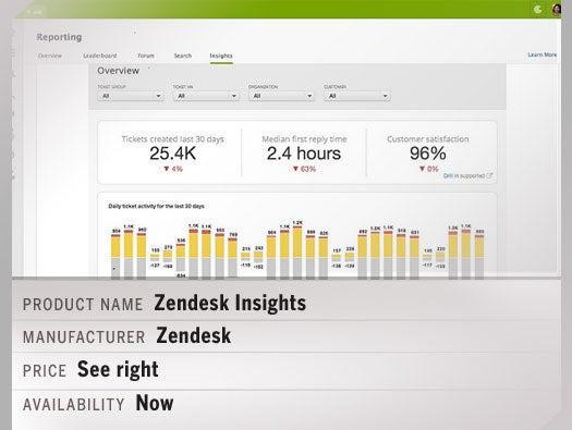 Zendesk Insights