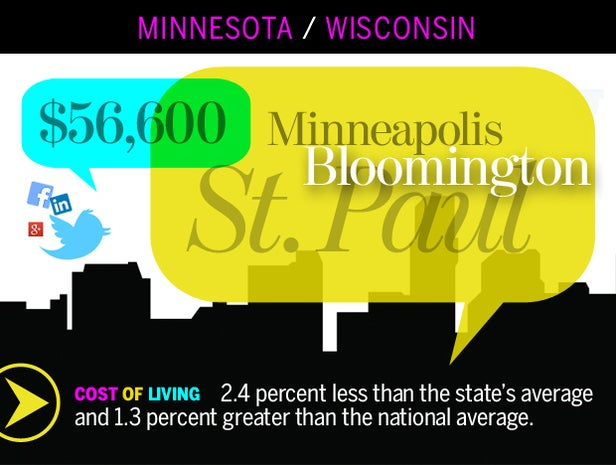 Minneapolis-St. Paul-Bloomington, Minn./Wisc.