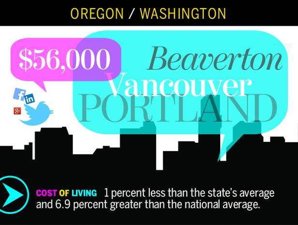 Portland-Vancouver-Beaverton, Ore./Wash.