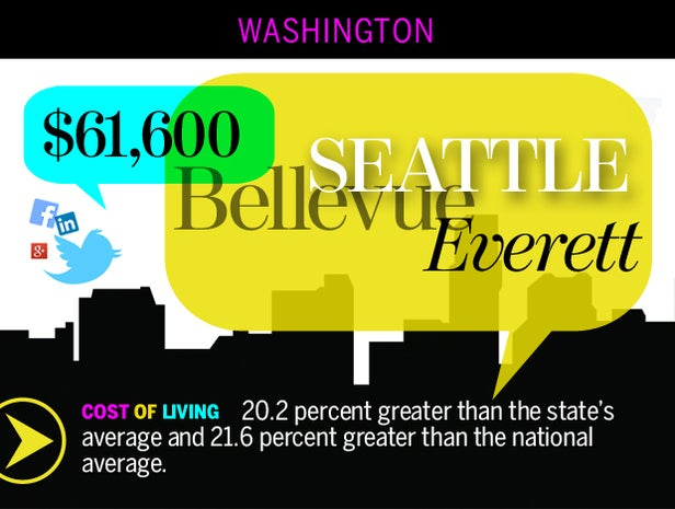 Seattle-Bellevue-Everett, Wash.