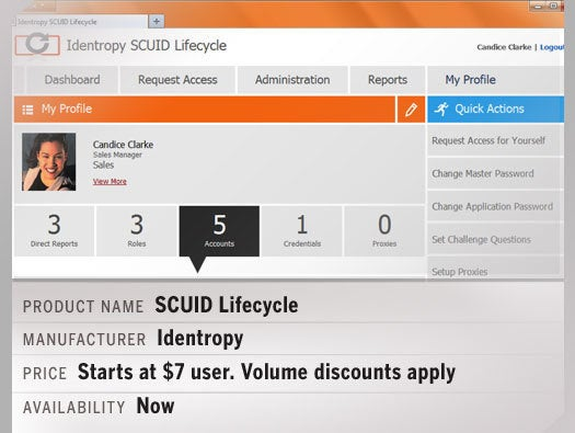 SCUID Lifecycle