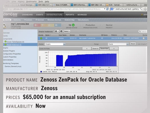 Zenoss ZenPack for Oracle Database