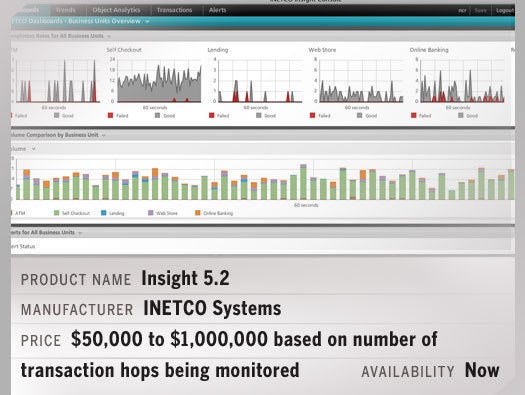 INETCO Insight 5.2 Application Performance Monitoring Software