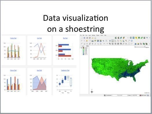 Data visualization on a shoestring