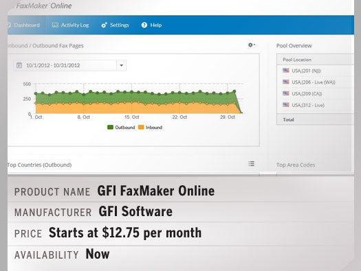 GFI FaxMaker Online