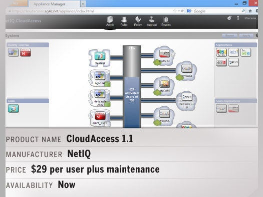CloudAccess 1.1