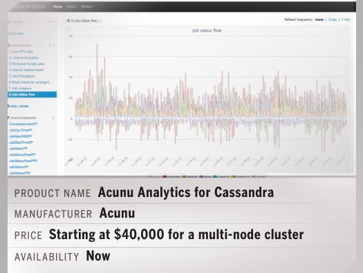 Acunu Analytics for Cassandra