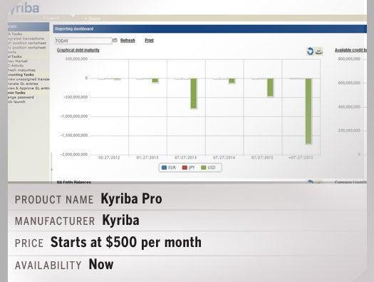 Kyriba Pro