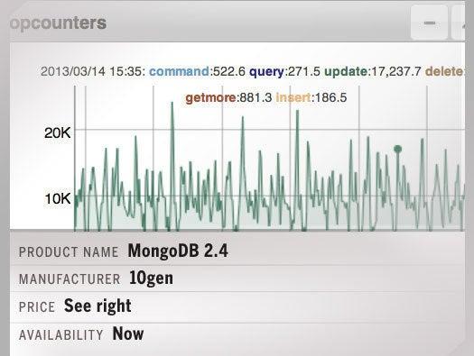 MongoDB 2.4