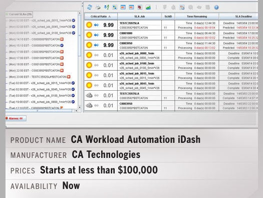 CA Workload Automation iDash