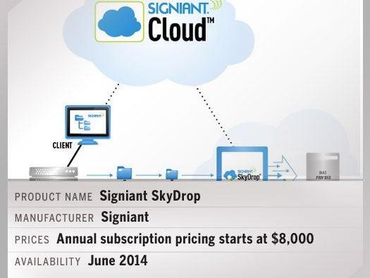 Signiant SkyDrop