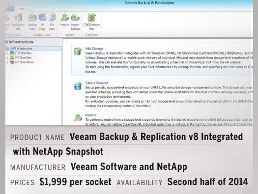 Veeam Backup & Replication v8 Integrated with NetApp Snapshot