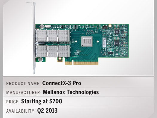 ConnectX-3 Pro