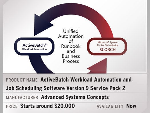 ActiveBatch Workload Automation and Job Scheduling Software Version 9 Service Pack 2