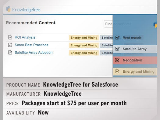 KnowledgeTree for Salesforce