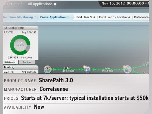 SharePath 3.0