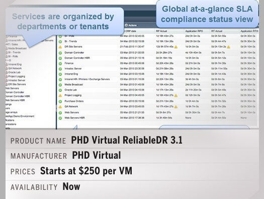 PHD Virtual ReliableDR 3.1