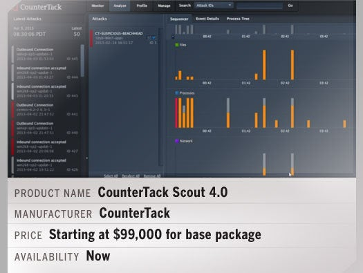 CounterTack Scout 4.0