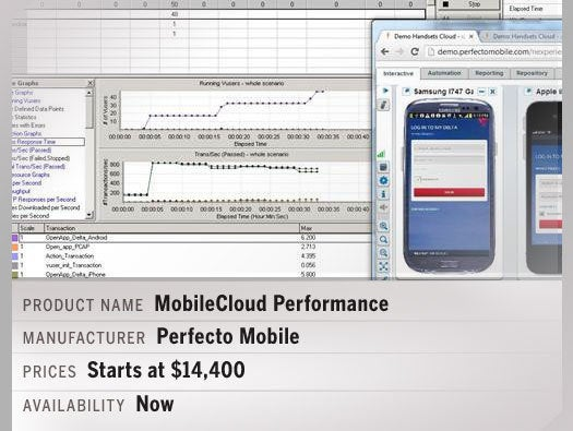 MobileCloud Performance
