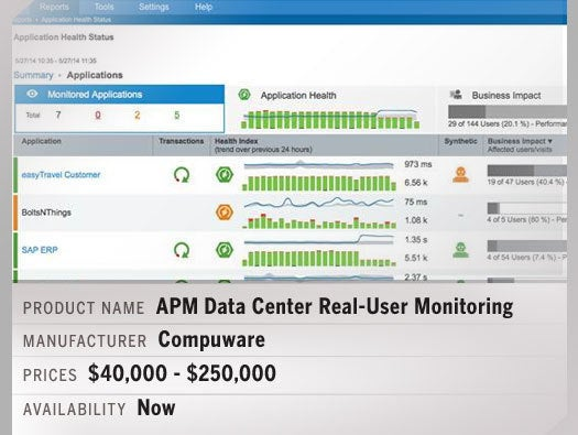 Compuware APM Data Center Real-User Monitoring (DC RUM)