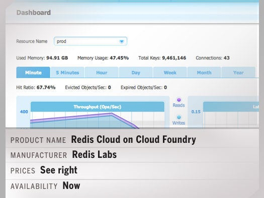 Redis Cloud on Cloud Foundry