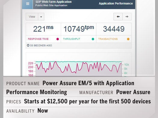 Power Assure EM/5's new Application Performance Monitoring