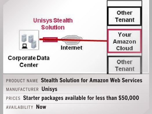 Unisys Stealth Solution for Amazon Web Services