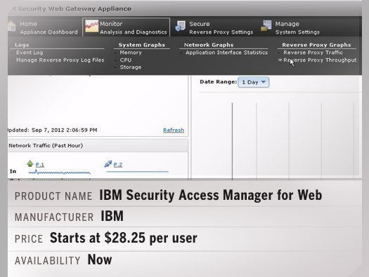 IBM Security Access Manager for Web