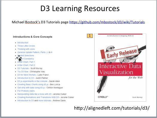 Resources for learning D3