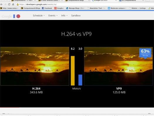 VP9 comparison